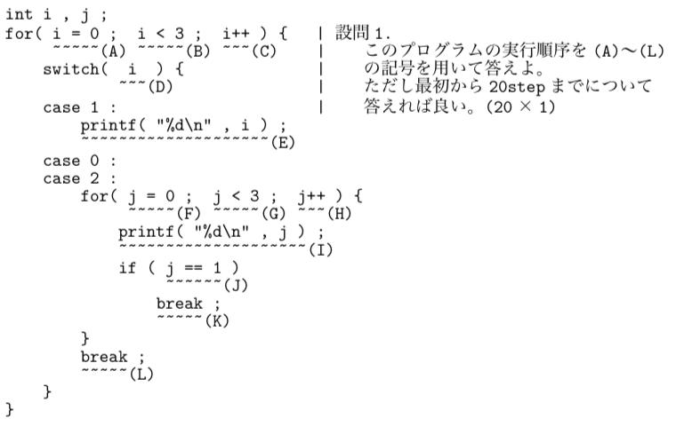 電子情報工学科 作者アーカイブ: t-saitoh